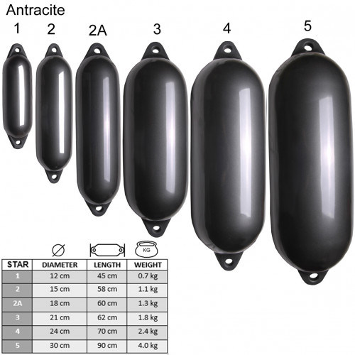 Anthracite Star Fender